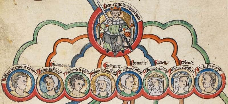 dzieci Henryka II Plantageneta