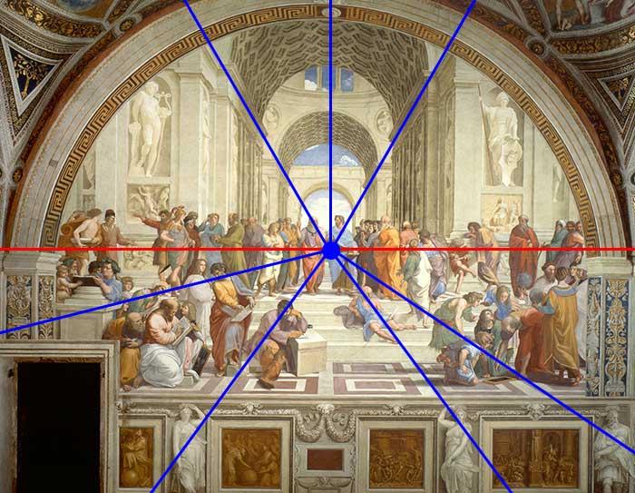 Szkoła Ateńska, Rafael Santi. Perspektywa jednopunktowa