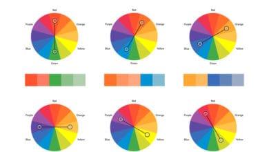 barwy dopełniające