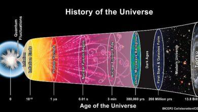 wielki wybuch - historia wszechświata
